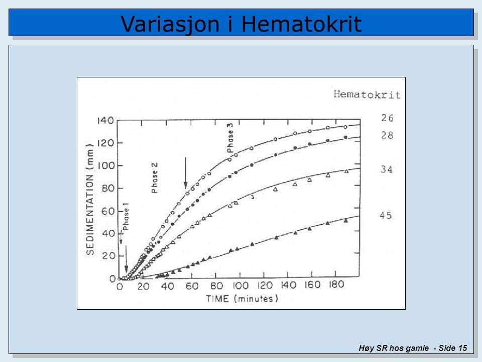 Variasjon i Hematokrit Høy SR hos gamle - Side 15 [lim inn figur]