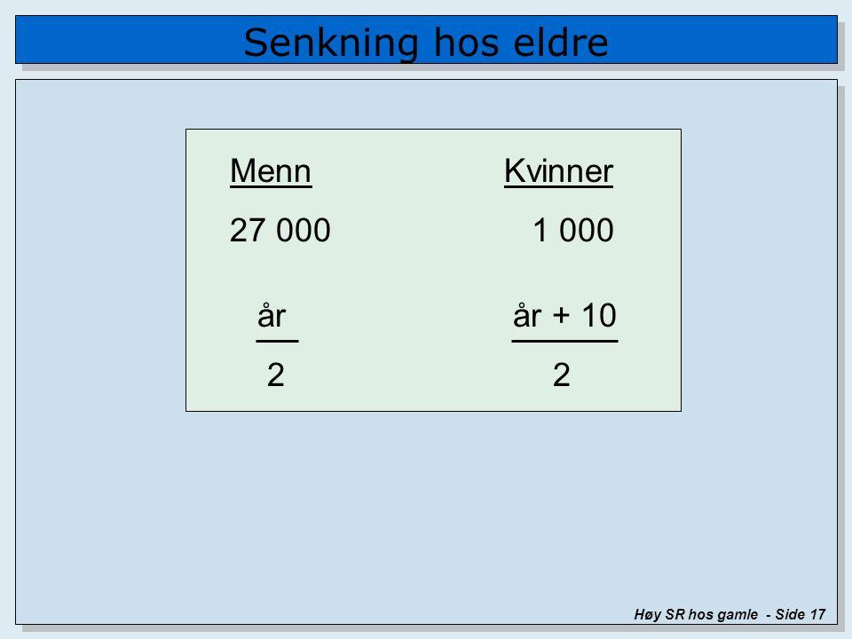 Senkning hos eldre Høy SR hos gamle - Side 17 Menn Kvinner 27 000 1 000 år år + 10 2 2