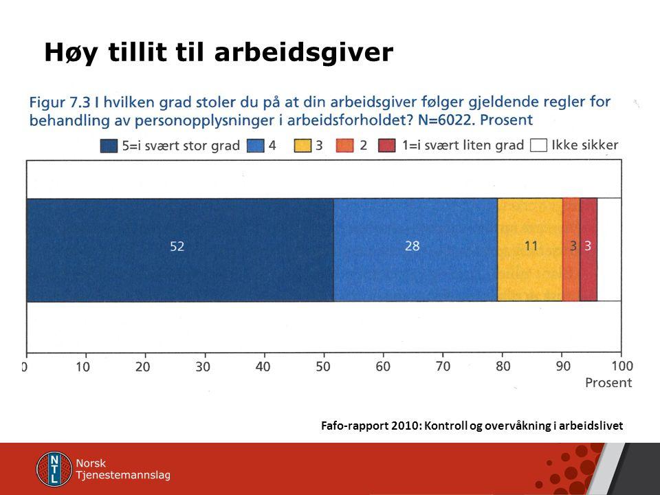 Høy tillit til arbeidsgiver Fafo-rapport 2010: Kontroll og overvåkning i arbeidslivet