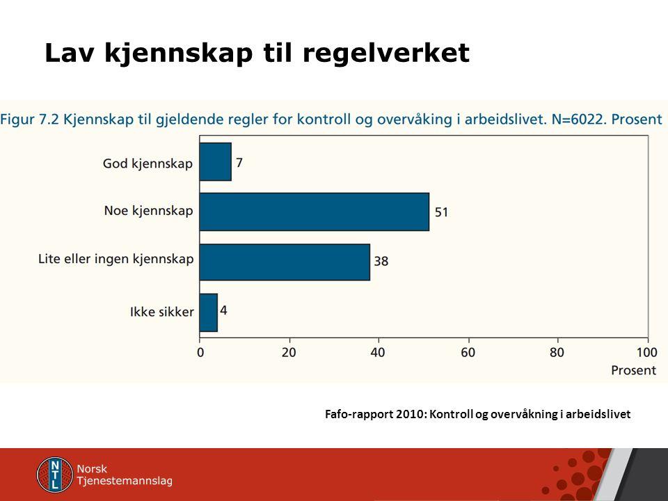 Lav kjennskap til regelverket Fafo-rapport 2010: Kontroll og overvåkning i arbeidslivet