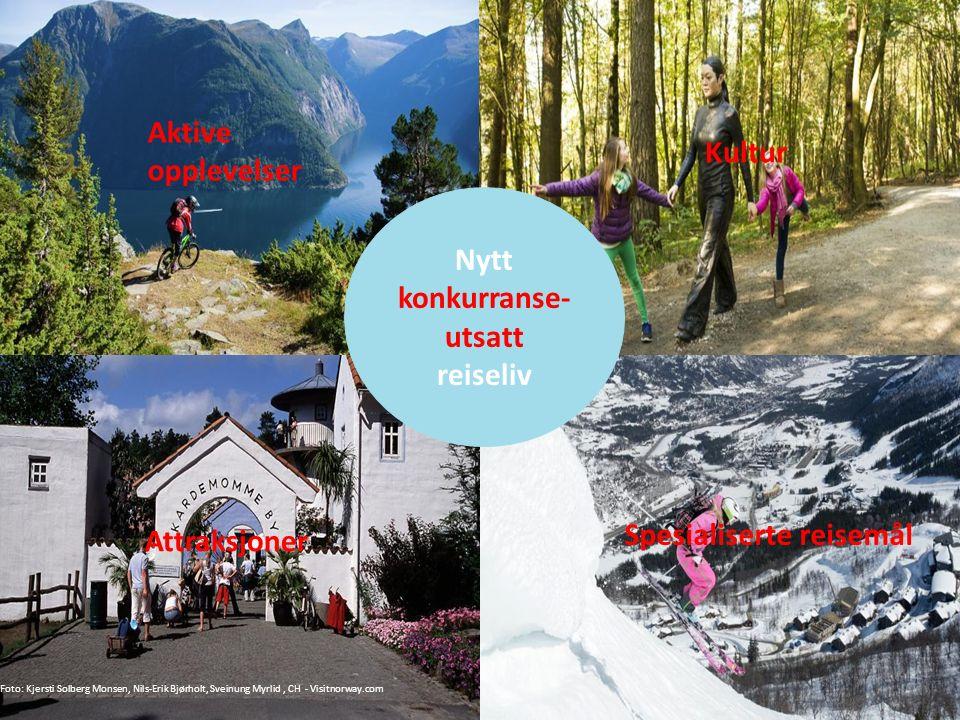 Foto: Kjersti Solberg Monsen, Nils-Erik Bjørholt, Sveinung Myrlid, CH - Visitnorway.com Aktive opplevelser Spesialiserte reisemål Kultur Attraksjoner