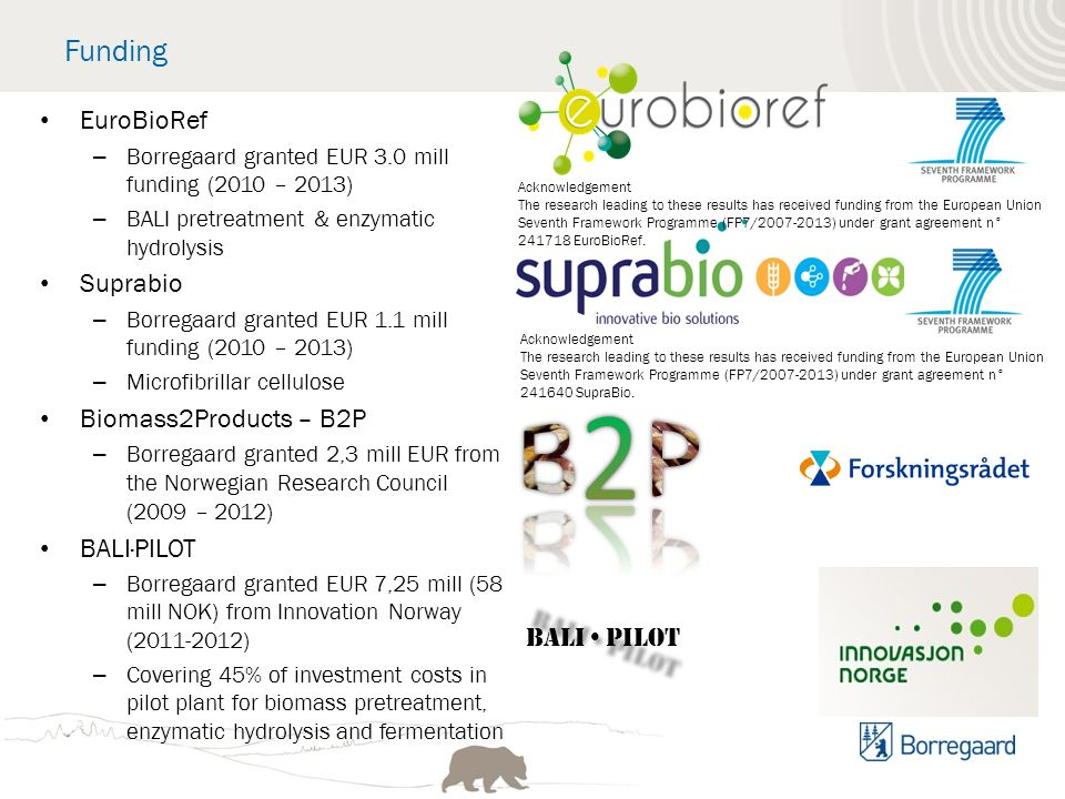 Funding EuroBioRef – Borregaard granted EUR 3.0 mill funding (2010 – 2013) – BALI pretreatment & enzymatic hydrolysis Suprabio – Borregaard granted EUR 1.1 mill funding (2010 – 2013) – Microfibrillar cellulose Biomass2Products – B2P – Borregaard granted 2,3 mill EUR from the Norwegian Research Council (2009 – 2012) BALI·PILOT – Borregaard granted EUR 7,25 mill (58 mill NOK) from Innovation Norway (2011-2012) – Covering 45% of investment costs in pilot plant for biomass pretreatment, enzymatic hydrolysis and fermentation BALI PILOT Acknowledgement The research leading to these results has received funding from the European Union Seventh Framework Programme (FP7/2007-2013) under grant agreement n° 241718 EuroBioRef.
