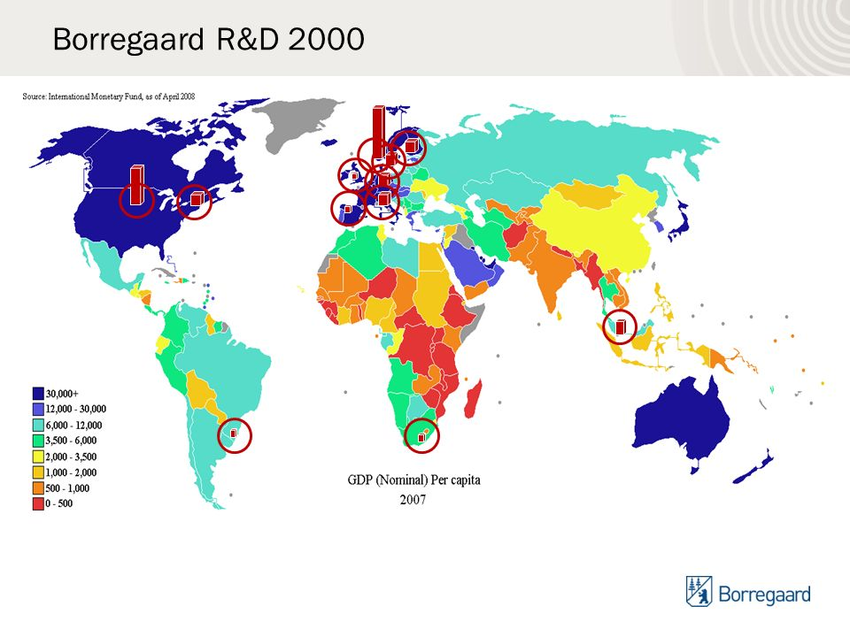 Borregaard R&D 2000