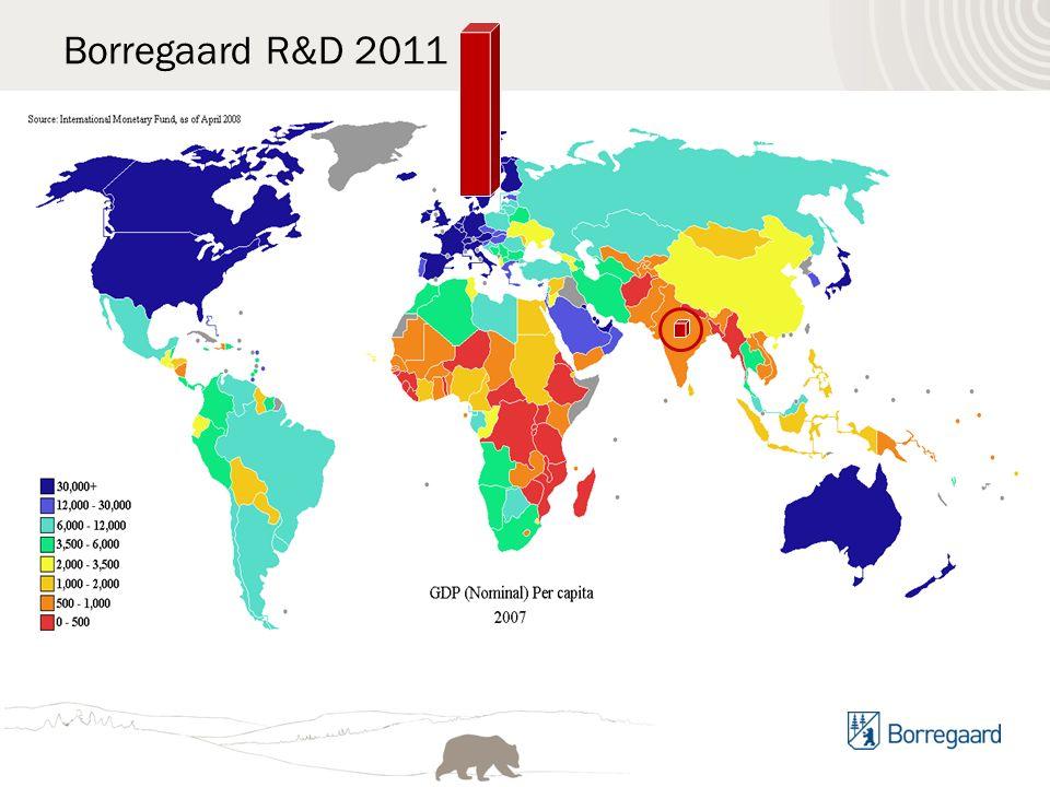 Borregaard R&D 2011