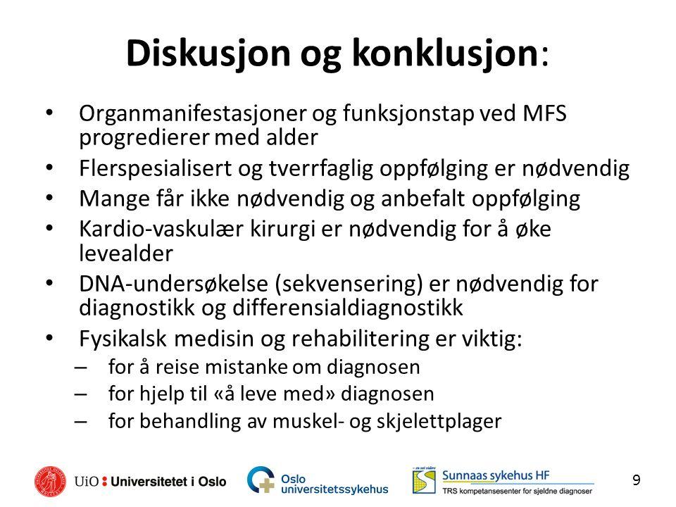 Diskusjon og konklusjon: Organmanifestasjoner og funksjonstap ved MFS progredierer med alder Flerspesialisert og tverrfaglig oppfølging er nødvendig Mange får ikke nødvendig og anbefalt oppfølging Kardio-vaskulær kirurgi er nødvendig for å øke levealder DNA-undersøkelse (sekvensering) er nødvendig for diagnostikk og differensialdiagnostikk Fysikalsk medisin og rehabilitering er viktig: – for å reise mistanke om diagnosen – for hjelp til «å leve med» diagnosen – for behandling av muskel- og skjelettplager 9