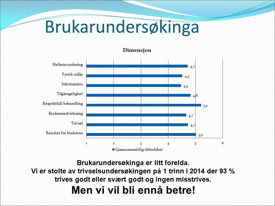 Tilbod om SFO i Klepp kommune Oppstart før (sommarSFO) eller ved skulestart.
