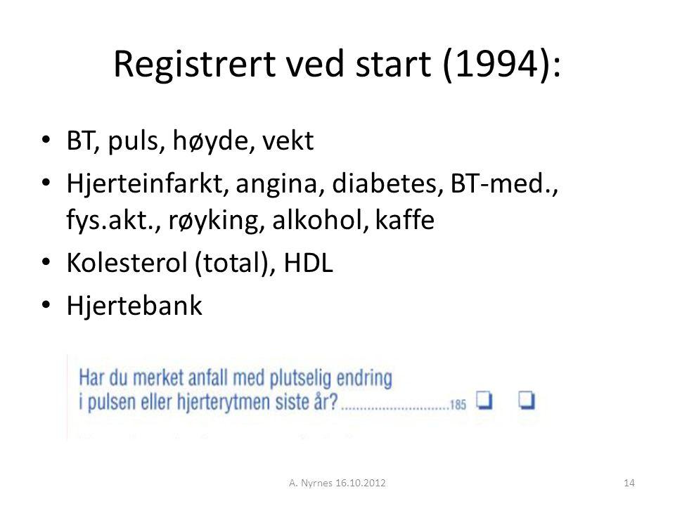 A. Nyrnes 16.10.201214 Registrert ved start (1994): BT, puls, høyde, vekt Hjerteinfarkt, angina, diabetes, BT-med., fys.akt., røyking, alkohol, kaffe
