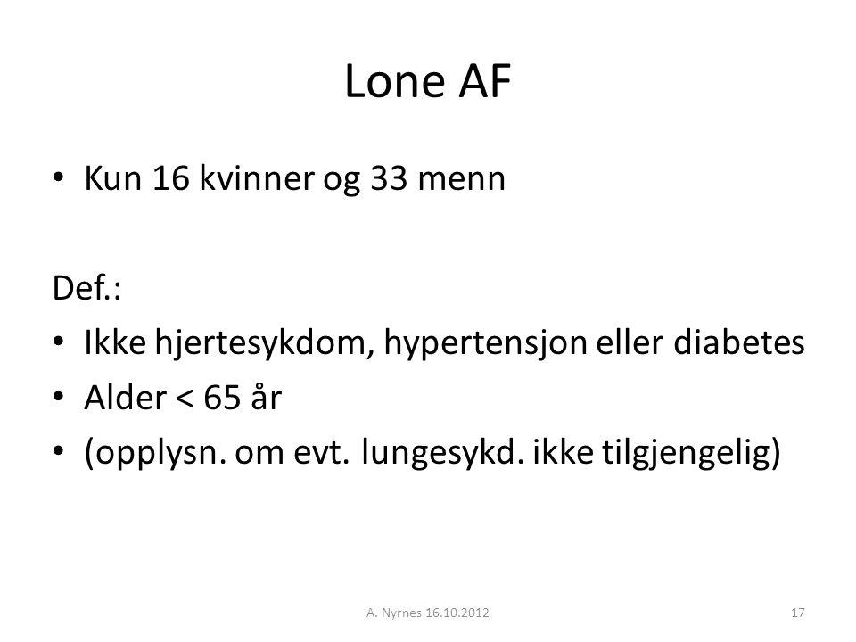 A. Nyrnes 16.10.201217 Lone AF Kun 16 kvinner og 33 menn Def.: Ikke hjertesykdom, hypertensjon eller diabetes Alder < 65 år (opplysn. om evt. lungesyk