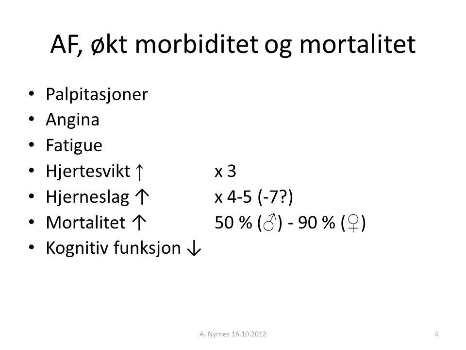 A. Nyrnes 16.10.20124 AF, økt morbiditet og mortalitet Palpitasjoner Angina Fatigue Hjertesvikt ↑ x 3 Hjerneslag ↑ x 4-5 (-7?) Mortalitet ↑ 50 % ( ♂ )