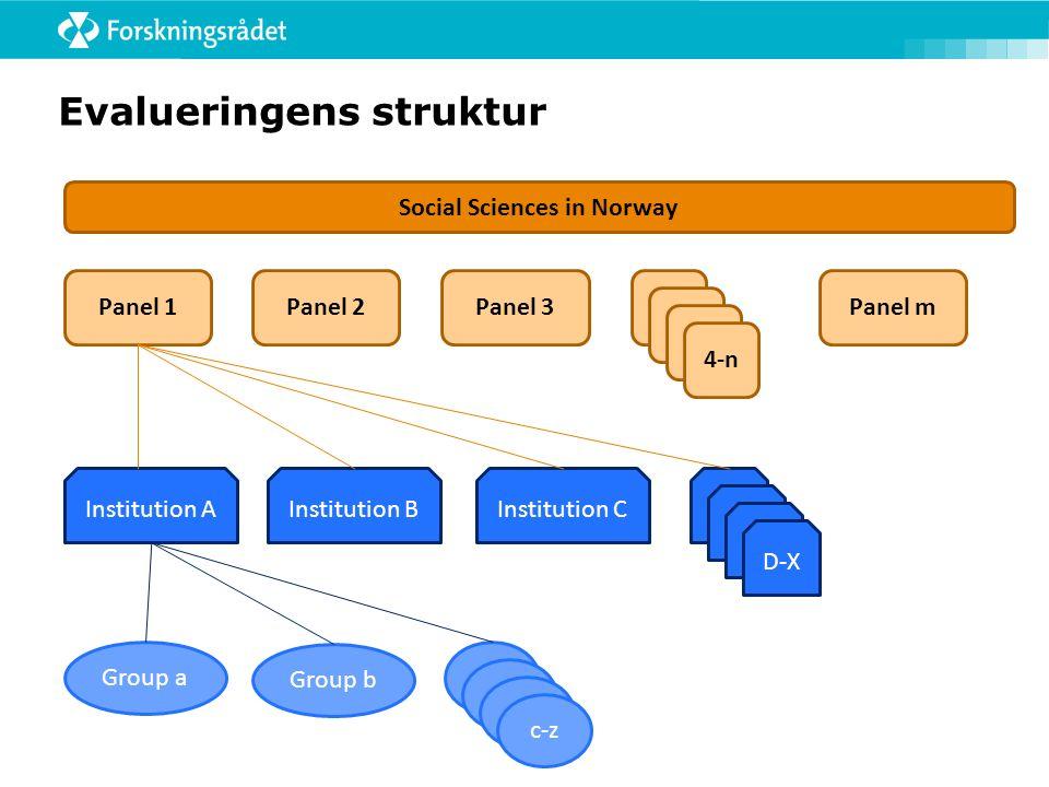 Evalueringens struktur Social Sciences in Norway Panel 1Panel 2Panel 3 Educational Research 4 4 4 4-n Institution AInstitution BInstitution C D-X Group a Group b c-z