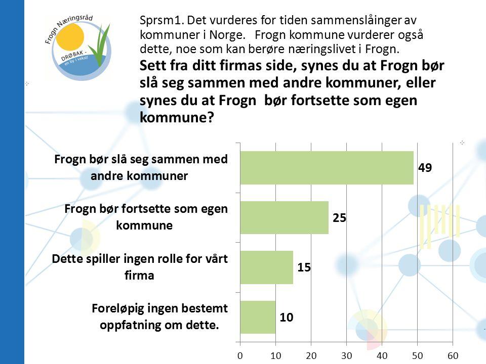 Sprsm1. Det vurderes for tiden sammenslåinger av kommuner i Norge.