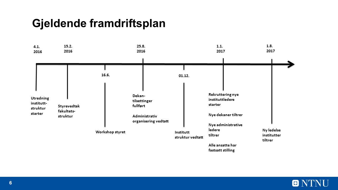 6 Gjeldende framdriftsplan Utredning institutt- struktur starter 15.2.