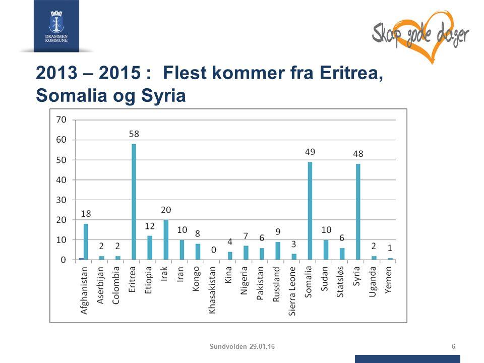 2013 – 2015 : Flest kommer fra Eritrea, Somalia og Syria 6Sundvolden 29.01.16