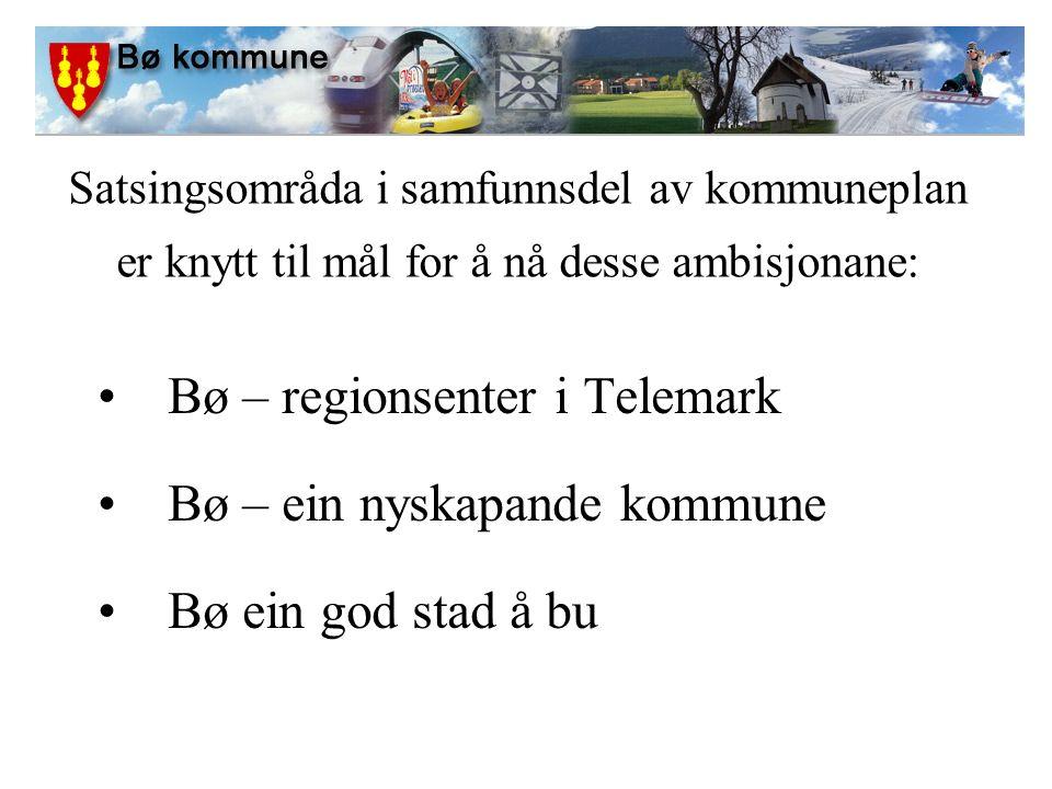 Satsingsområda i samfunnsdel av kommuneplan er knytt til mål for å nå desse ambisjonane: Bø – regionsenter i Telemark Bø – ein nyskapande kommune Bø ein god stad å bu