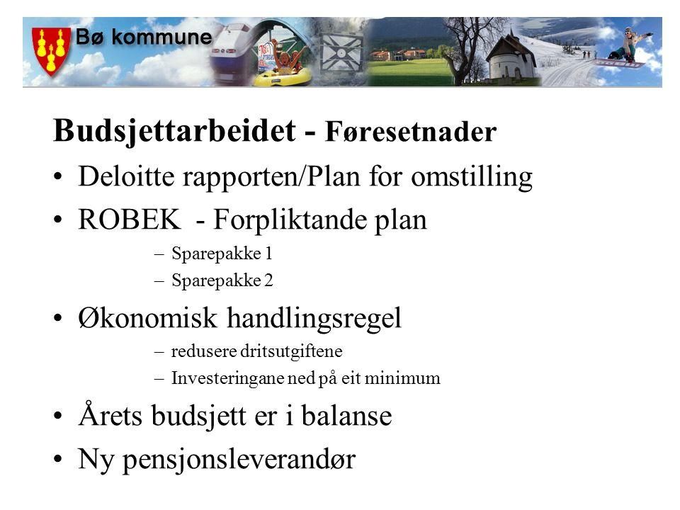 Budsjettarbeidet - Føresetnader Deloitte rapporten/Plan for omstilling ROBEK - Forpliktande plan –Sparepakke 1 –Sparepakke 2 Økonomisk handlingsregel –redusere dritsutgiftene –Investeringane ned på eit minimum Årets budsjett er i balanse Ny pensjonsleverandør –