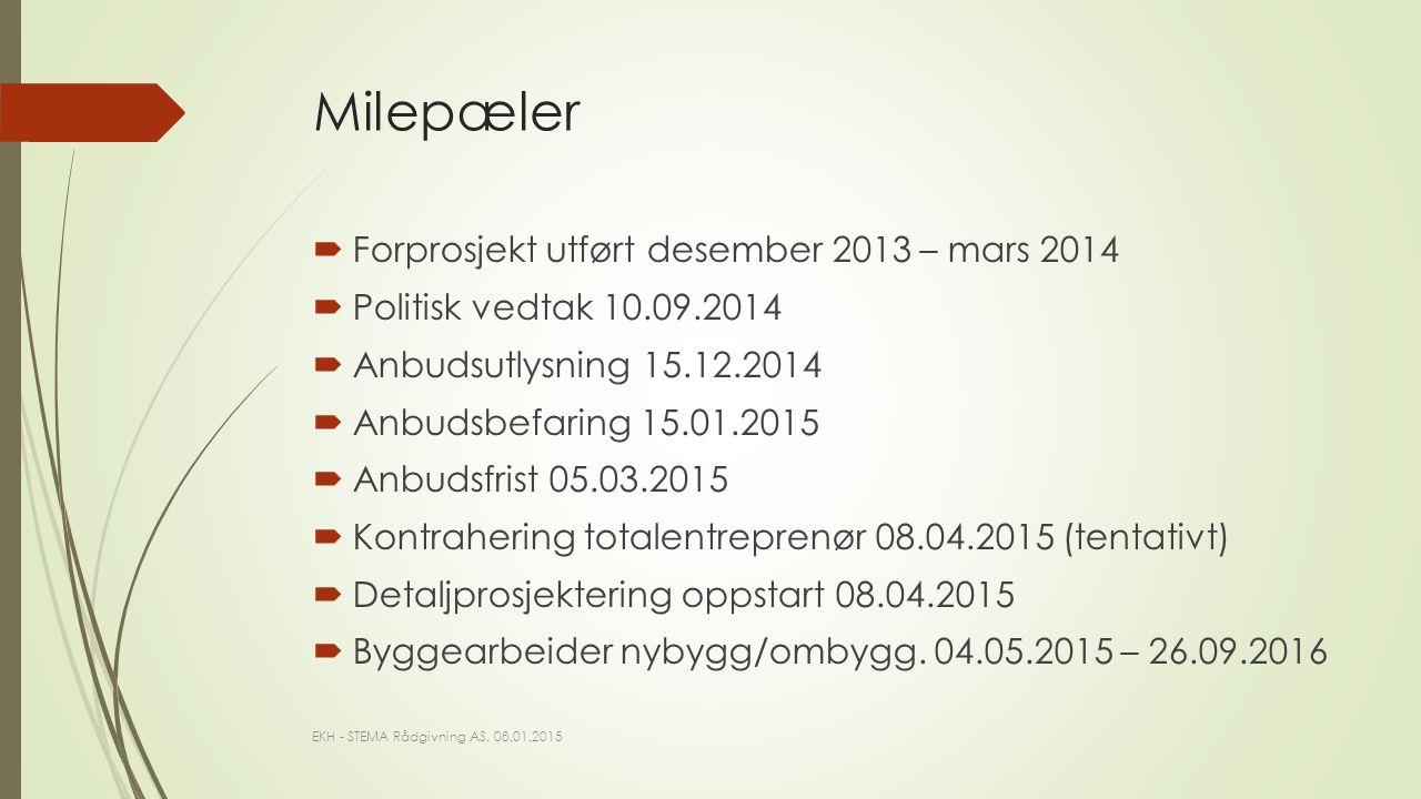 Milepæler  Forprosjekt utført desember 2013 – mars 2014  Politisk vedtak 10.09.2014  Anbudsutlysning 15.12.2014  Anbudsbefaring 15.01.2015  Anbud