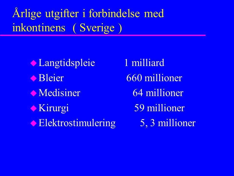 Behandling av overløpsinkontinens u Forsøke å tømme urinblæren regelmessig u RIK u Fjerne obstruksjon - medikamentelt/operativt
