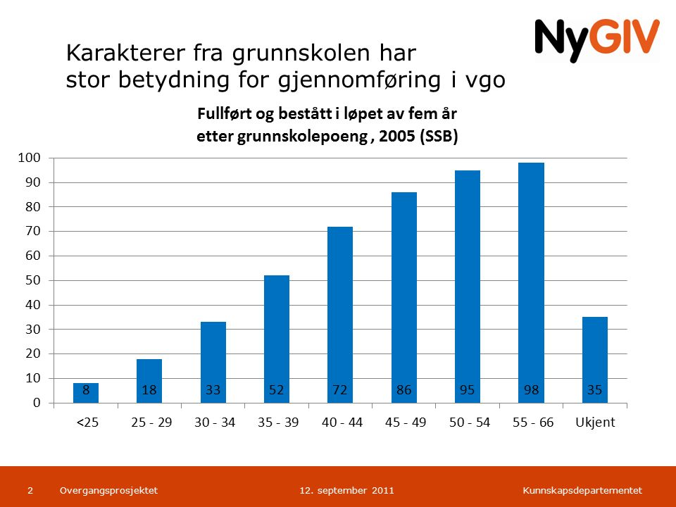 Kunnskapsdepartementet Norsk mal:Tekst med kulepunkter Tips bunntekst: For å få bort sidenummer, dato, samt redigere tittel på presentasjon: Klikk på