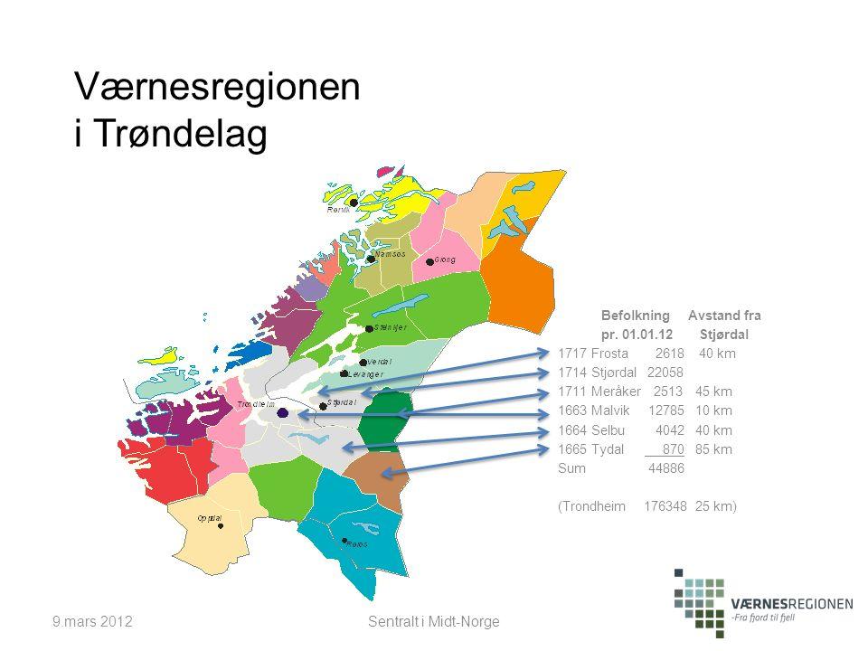 Værnesregionen i Trøndelag BefolkningAvstand fra pr.