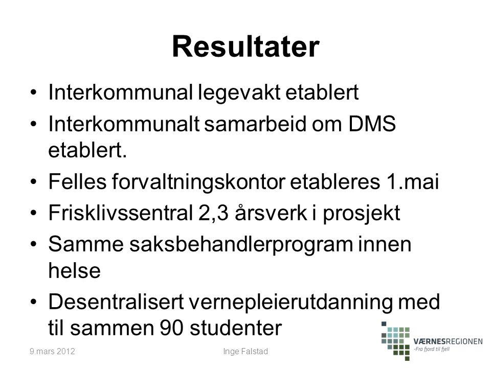 Resultater Interkommunal legevakt etablert Interkommunalt samarbeid om DMS etablert. Felles forvaltningskontor etableres 1.mai Frisklivssentral 2,3 år