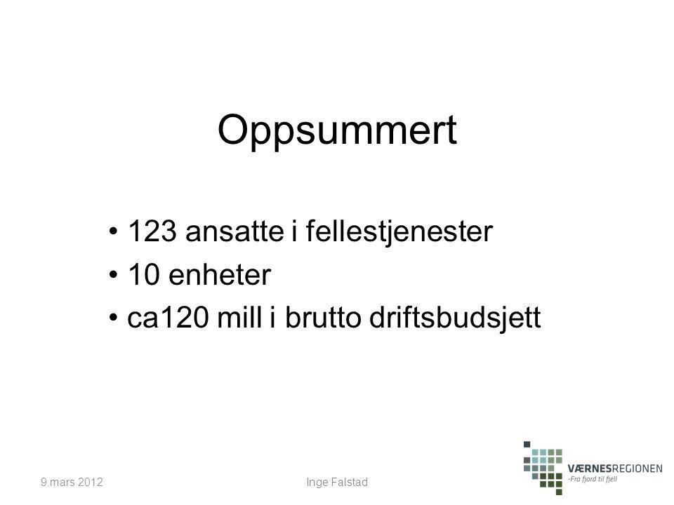 Oppsummert 123 ansatte i fellestjenester 10 enheter ca120 mill i brutto driftsbudsjett 9.mars 2012Inge Falstad