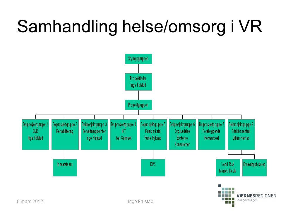 Samhandling helse/omsorg i VR 9.mars 2012Inge Falstad