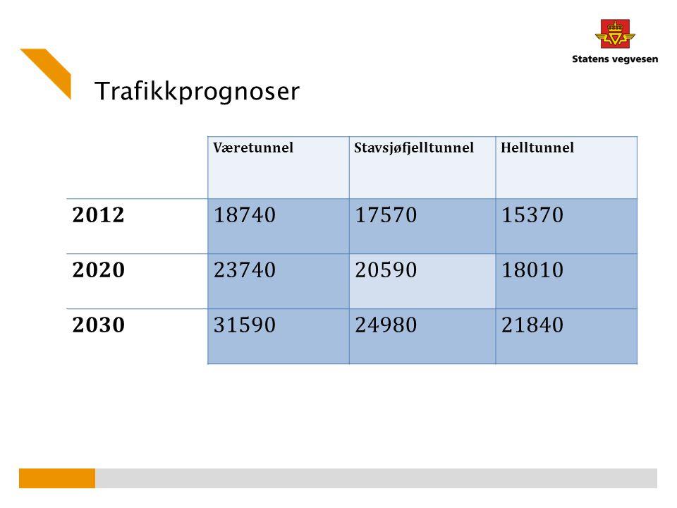 Trafikkprognoser VæretunnelStavsjøfjelltunnelHelltunnel 2012187401757015370 2020237402059018010 2030315902498021840