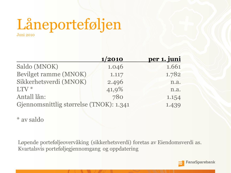 Låneporteføljen Juni 2010 1/2010per 1.