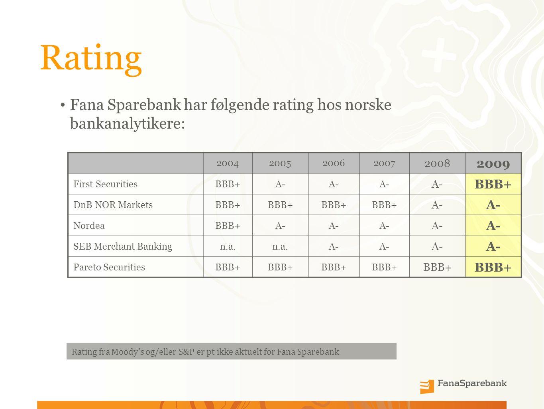 Rating Fana Sparebank har følgende rating hos norske bankanalytikere: 2004200520062007 2008 2009 First SecuritiesBBB+A- BBB+ DnB NOR MarketsBBB+ A- NordeaBBB+A- SEB Merchant Bankingn.a.