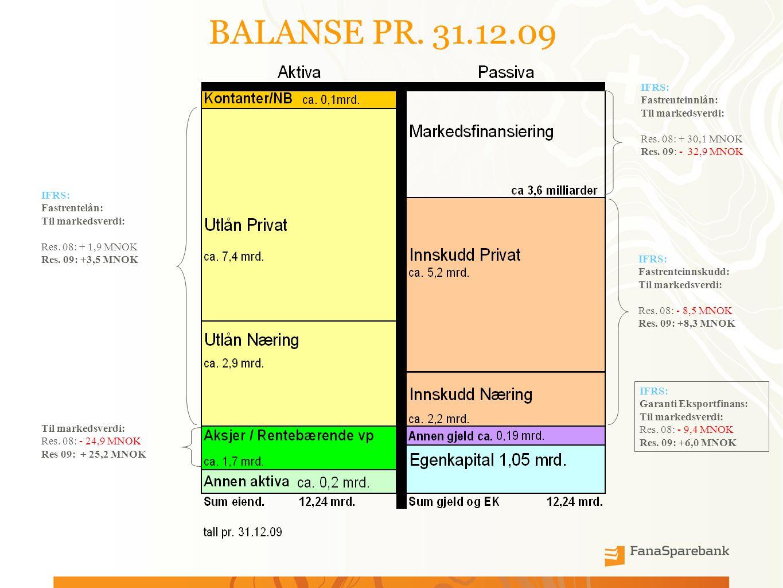 BALANSE PR.31.12.09 IFRS: Fastrentelån: Til markedsverdi: Res.