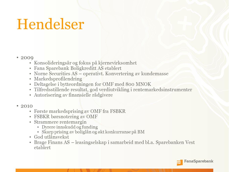 Hendelser 2009 Konsolideringsår og fokus på kjernevirksomhet Fana Sparebank Boligkreditt AS etablert Norne Securities AS – operativt.