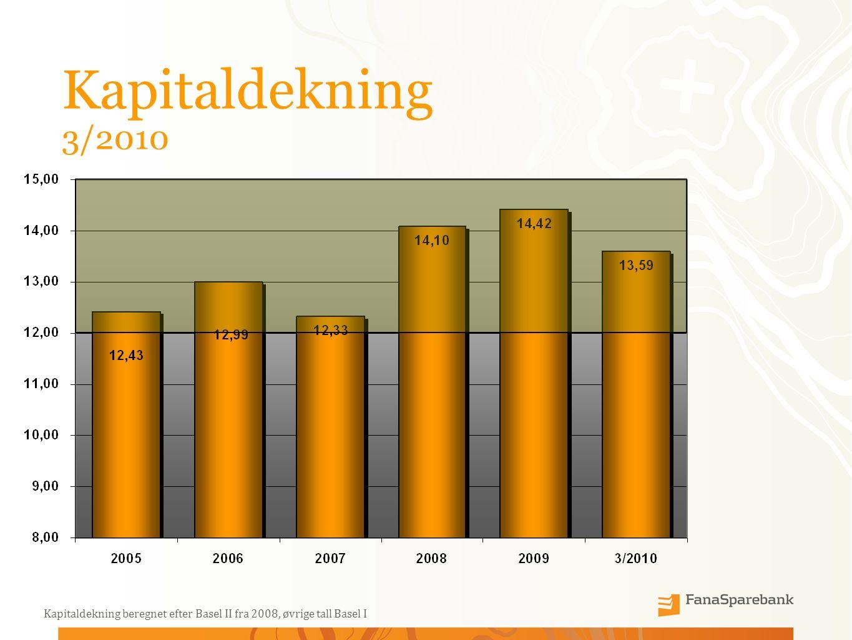 Kapitaldekning 3/2010 Kapitaldekning beregnet efter Basel II fra 2008, øvrige tall Basel I
