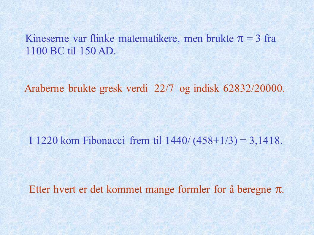 Kineserne var flinke matematikere, men brukte  = 3 fra 1100 BC til 150 AD. Araberne brukte gresk verdi 22/7 og indisk 62832/20000. I 1220 kom Fibonac