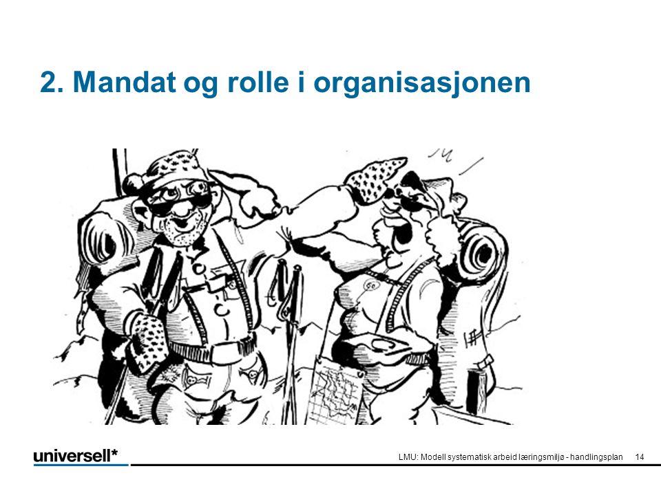 2. Mandat og rolle i organisasjonen 14LMU: Modell systematisk arbeid læringsmiljø - handlingsplan