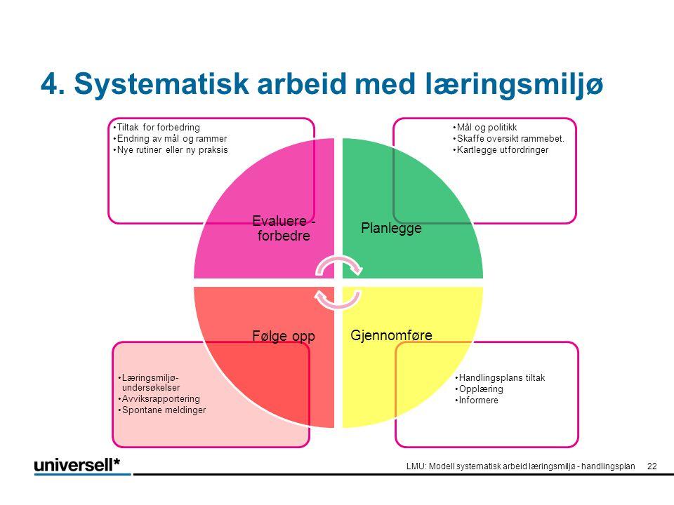4. Systematisk arbeid med læringsmiljø 22 Handlingsplans tiltak Opplæring Informere Læringsmiljø- undersøkelser Avviksrapportering Spontane meldinger
