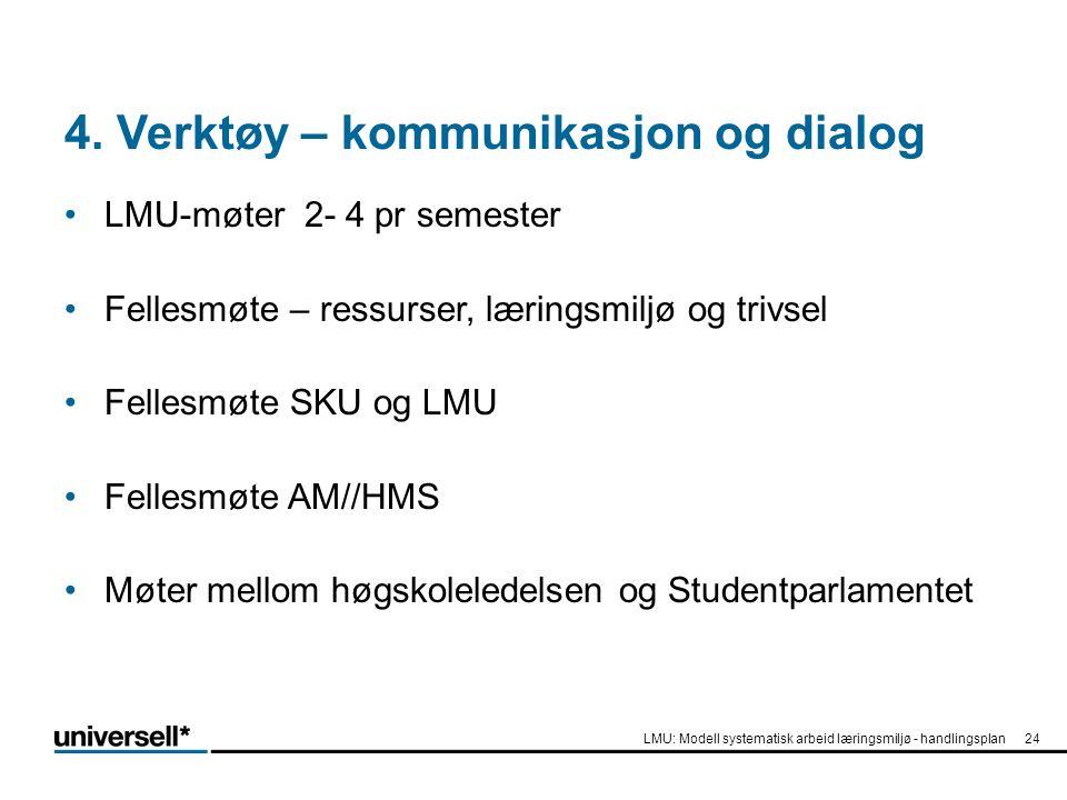 4. Verktøy – kommunikasjon og dialog LMU: Modell systematisk arbeid læringsmiljø - handlingsplan24 LMU-møter 2- 4 pr semester Fellesmøte – ressurser,