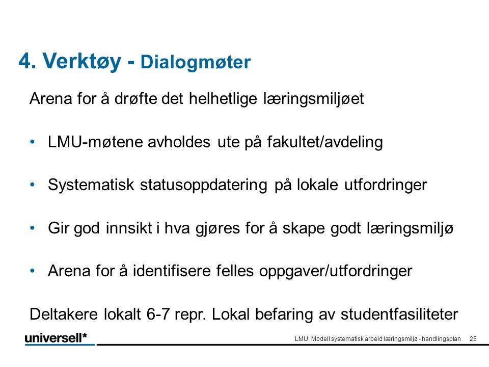 4. Verktøy - Dialogmøter LMU: Modell systematisk arbeid læringsmiljø - handlingsplan25 Arena for å drøfte det helhetlige læringsmiljøet LMU-møtene avh