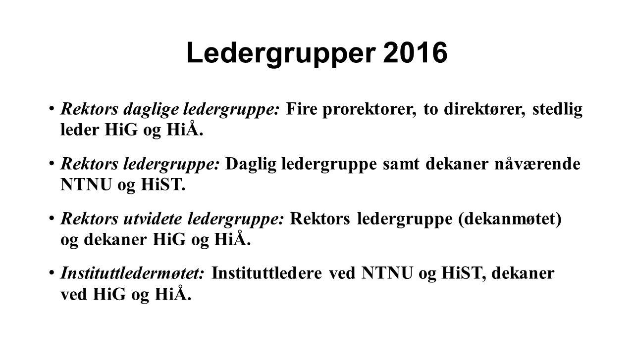 Ledergrupper 2016 Rektors daglige ledergruppe: Fire prorektorer, to direktører, stedlig leder HiG og HiÅ.