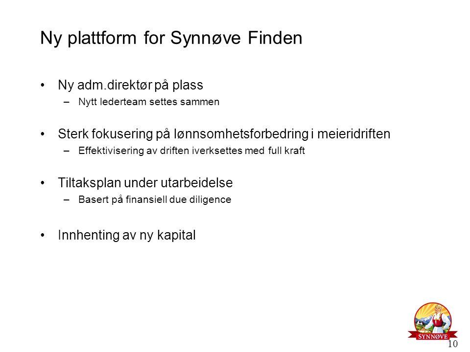 10 Ny plattform for Synnøve Finden Ny adm.direktør på plass –Nytt lederteam settes sammen Sterk fokusering på lønnsomhetsforbedring i meieridriften –E