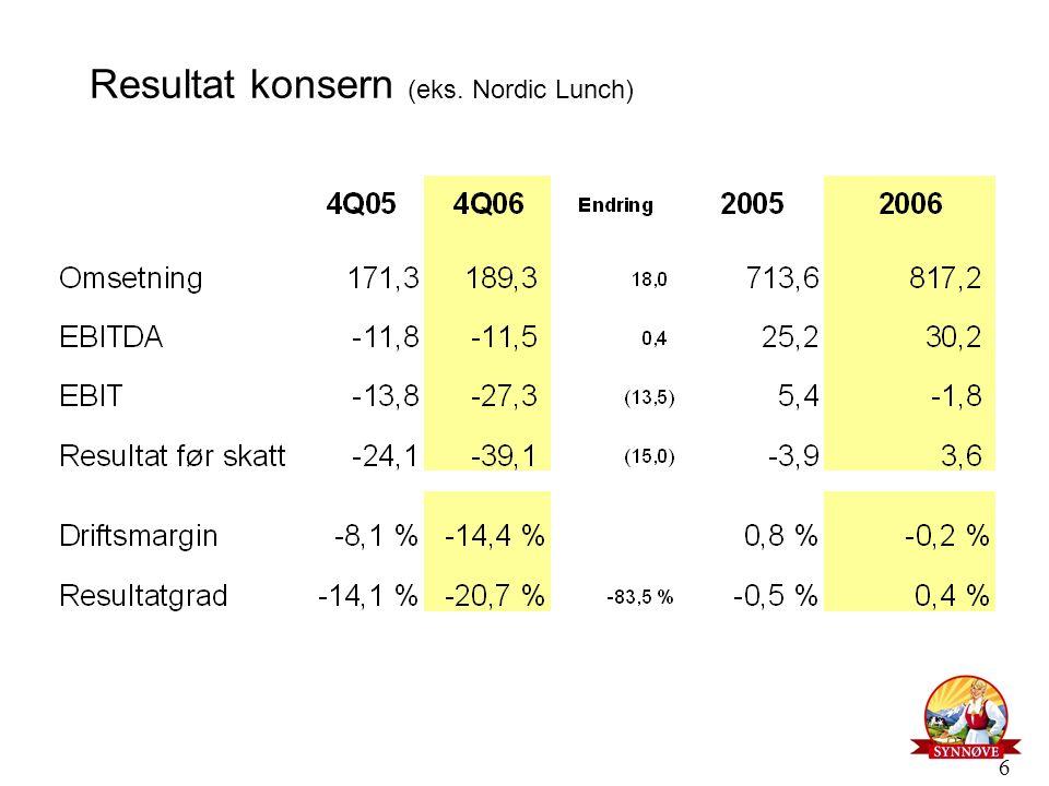 6 Resultat konsern (eks. Nordic Lunch)