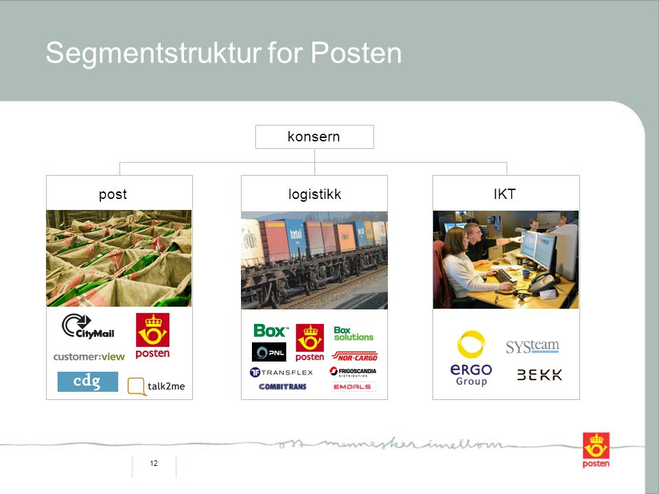 12 Segmentstruktur for Posten konsern post logistikkIKT
