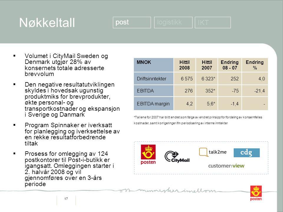 17 Nøkkeltall MNOKHittil 2008 Hittil 2007 Endring 08 - 07 Endring % Driftsinntekter6 5756 323*2524,0 EBITDA276352*-75-21,4 EBITDA margin4,25,6*-1,4-  Volumet i CityMail Sweden og Denmark utgjør 28% av konsernets totale adresserte brevvolum  Den negative resultatutviklingen skyldes i hovedsak ugunstig produktmiks for brevprodukter, økte personal- og transportkostnader og ekspansjon i Sverige og Danmark  Program Spinnaker er iverksatt for planlegging og iverksettelse av en rekke resultatforbedrende tiltak  Prosess for omlegging av 124 postkontorer til Post-i-butikk er igangsatt.