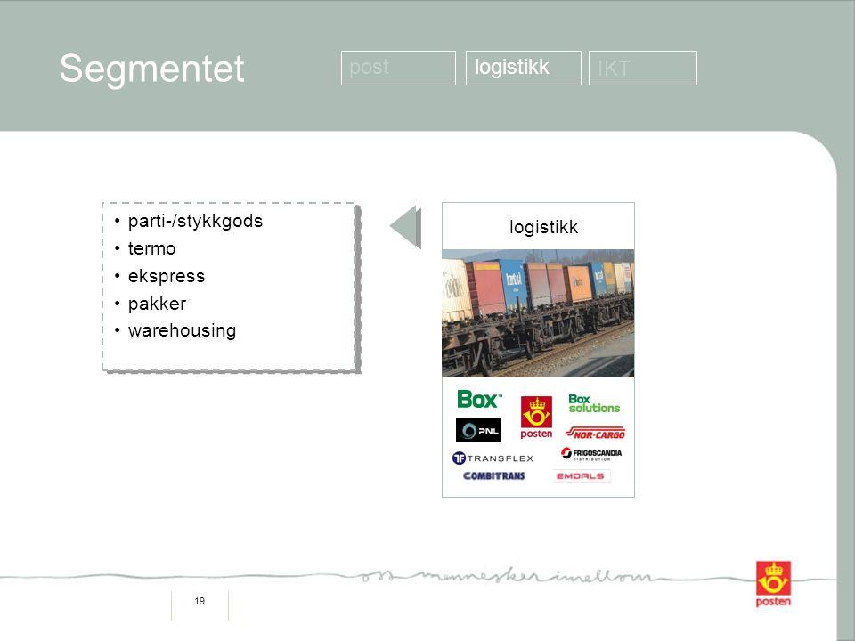 19 Segmentet parti-/stykkgods termo ekspress pakker warehousing parti-/stykkgods termo ekspress pakker warehousing post IKT logistikk