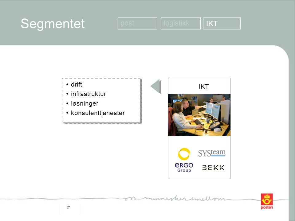 21 post IKT logistikk Segmentet drift infrastruktur løsninger konsulenttjenester drift infrastruktur løsninger konsulenttjenester IKT