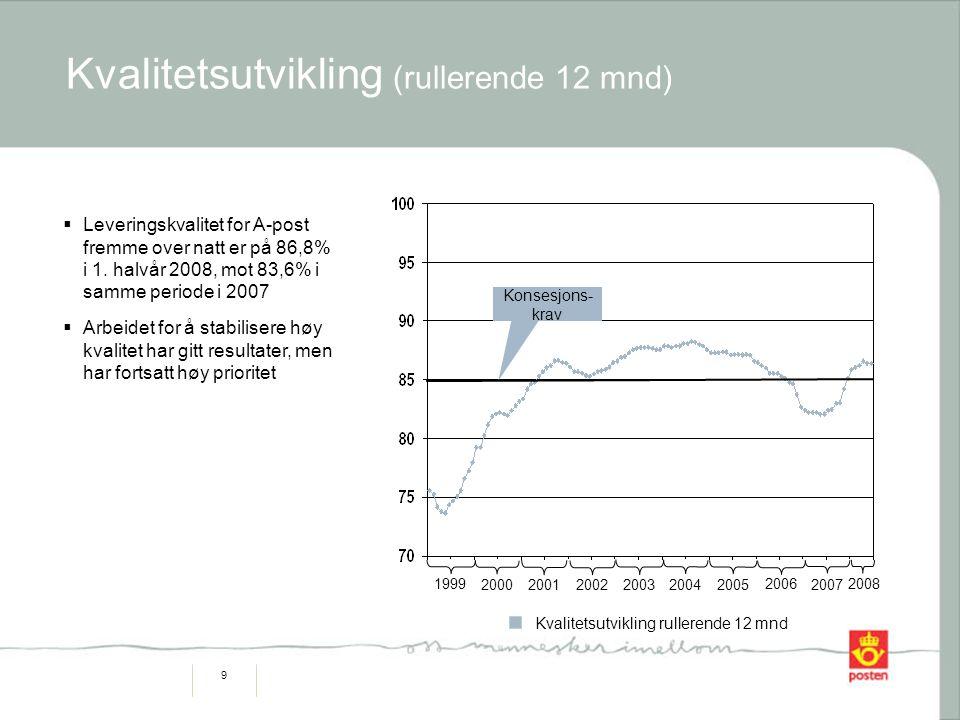 20 Nøkkeltall  Driftsinntekter fra internasjonal virksomhet i år utgjør MNOK 2 169 (34% av inntektene i segmentet) mot MNOK 1 894 (31%) i 2007  Det internasjonale pakkevolumet via PNL har utviklet seg positivt med en økning på 20,5% i forhold til i fjor  Posten Norge AS har i løpet av 2.