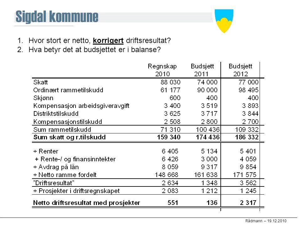 Rådmann – 19.12.2010 1.Hvor stort er netto, korrigert driftsresultat? 2.Hva betyr det at budsjettet er i balanse?