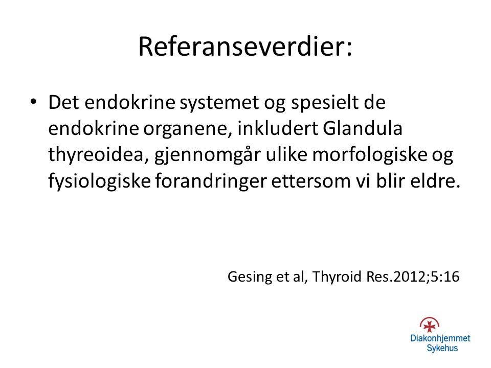 Referanseverdier: Det endokrine systemet og spesielt de endokrine organene, inkludert Glandula thyreoidea, gjennomgår ulike morfologiske og fysiologiske forandringer ettersom vi blir eldre.
