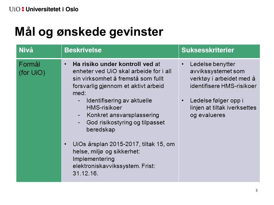 Mål og ønskede gevinster 5 NivåBeskrivelseSuksesskriterier Formål (for UiO) Ha risiko under kontroll ved at enheter ved UiO skal arbeide for i all sin