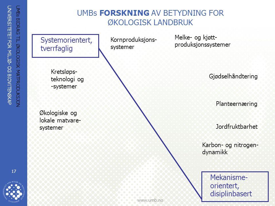 UNIVERSITETET FOR MILJØ- OG BIOVITENSKAP www.umb.no UMBs BIDRAG TIL ØKOLOGISK MATPRODUKSJON 17 UMBs FORSKNING AV BETYDNING FOR ØKOLOGISK LANDBRUK Melke- og kjøtt- produksjonssystemer Karbon- og nitrogen- dynamikk Jordfruktbarhet Planteernæring Kornproduksjons- systemer Økologiske og lokale matvare- systemer Mekanisme- orientert, disiplinbasert Kretsløps- teknologi og -systemer Gjødselhåndtering Systemorientert, tverrfaglig