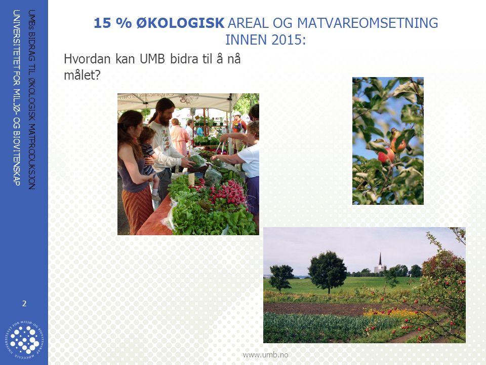 UNIVERSITETET FOR MILJØ- OG BIOVITENSKAP www.umb.no UMBs BIDRAG TIL ØKOLOGISK MATPRODUKSJON 2 15 % ØKOLOGISK AREAL OG MATVAREOMSETNING INNEN 2015: Hvordan kan UMB bidra til å nå målet